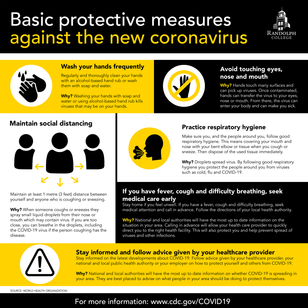 Infographic: Basic protective measures against the new coronavirus