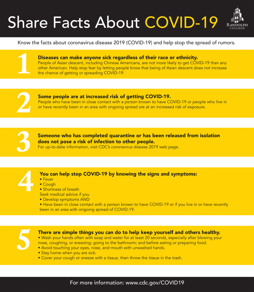 Share Facts About COVID-19