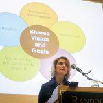 Kristin Genova Richardson '79 delivers the keynote for Randolph's Heick Symposium on Education.