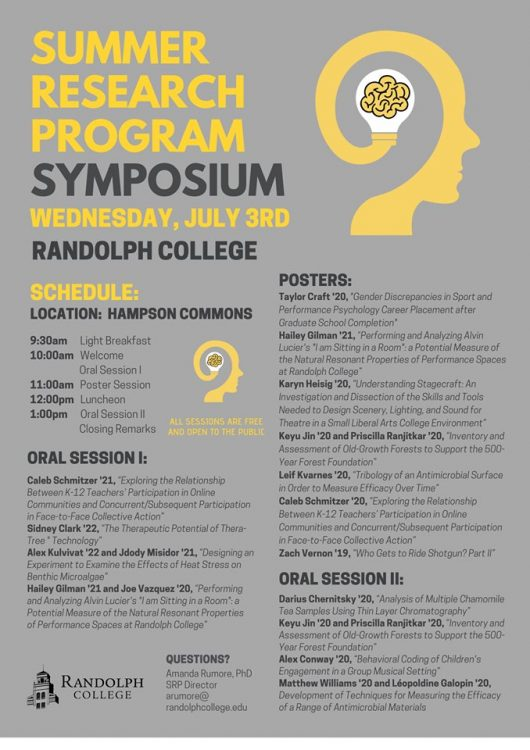 Summer Research Program Symposium Schedule